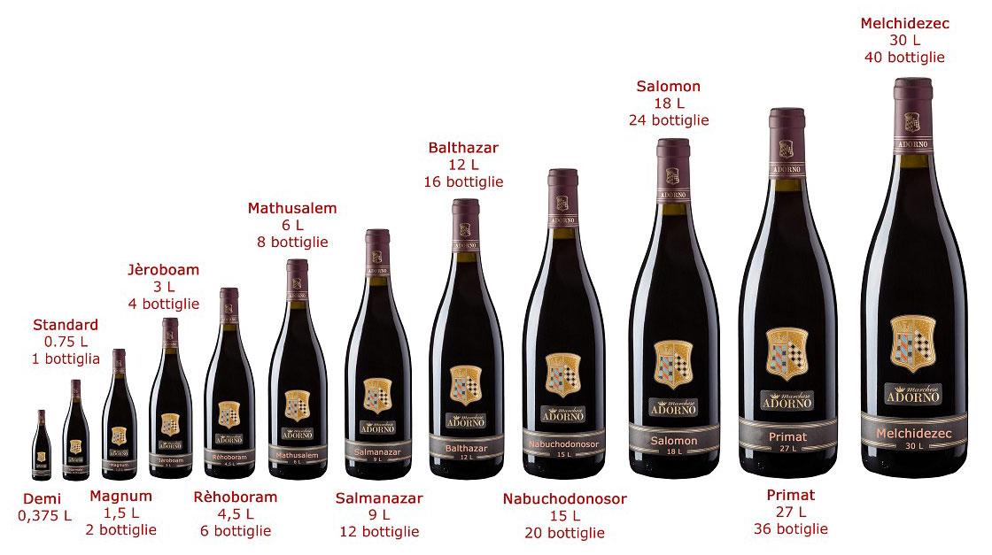 Formati-Bottiglie-Vino
